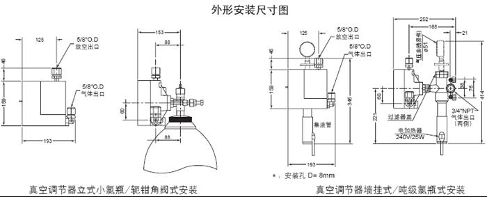 安装:真空调节器安装方式有三种详见下图     流量计组件可同真空